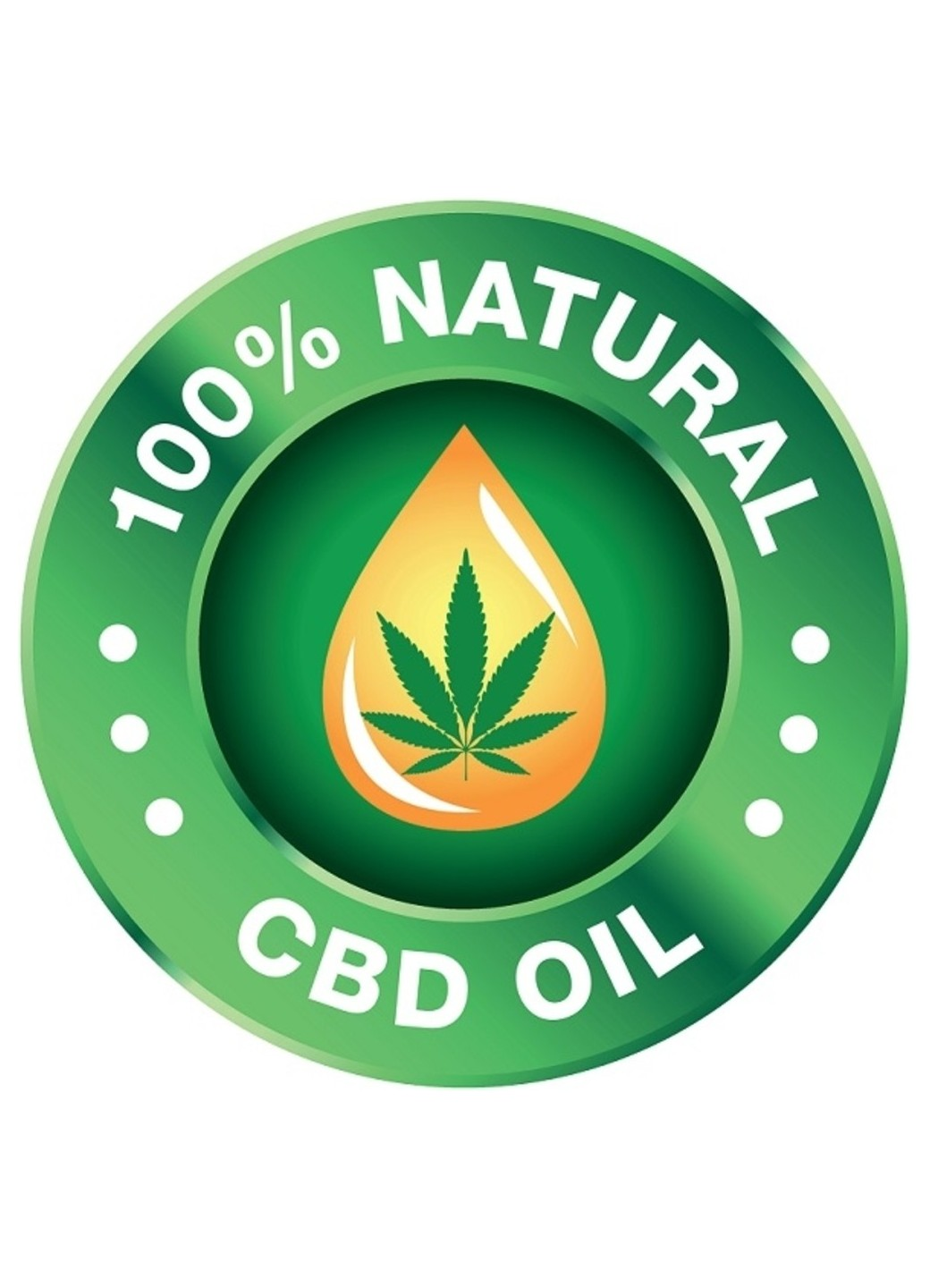 Bullet Company CBD Product Reviews